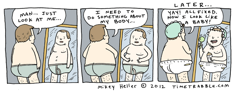 Body Issues